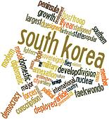 Word cloud for South Korea