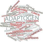 Word cloud for Adaptogen