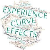 Word cloud for Experience curve effects