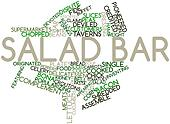 Word cloud for Salad bar