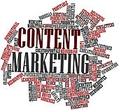 Word cloud for Content marketing