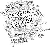 Word cloud for General ledger