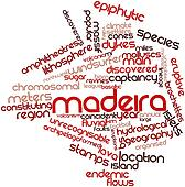 Word cloud for Madeira