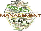 Word cloud for Project management office