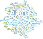 Word cloud for ZIP code