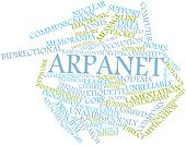 Word cloud for ARPANET