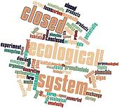 Word cloud for Closed ecological system