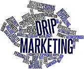 Word cloud for Drip marketing