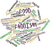 Word cloud for Food faddism