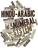 Word cloud for Hindu-Arabic numeral system