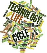 Word cloud for Technology life cycle