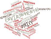 Word cloud for Environmental policy