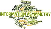 Word cloud for Information asymmetry