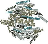 Word cloud for Israfil