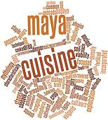 Word cloud for Maya cuisine