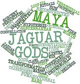 Word cloud for Maya jaguar gods