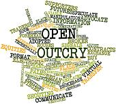 Word cloud for Open outcry