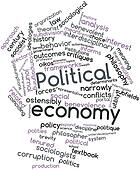 Word cloud for Political economy