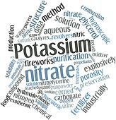 Word cloud for Potassium nitrate