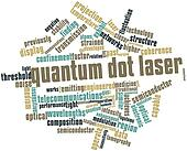 Word cloud for Quantum dot laser