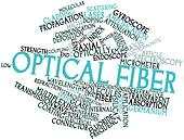 Word cloud for Optical fiber