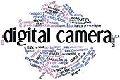 Word cloud for Digital camera