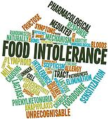 Word cloud for Food intolerance