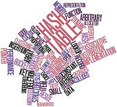 Word cloud for Hash table