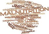 Word cloud for Malnutrition
