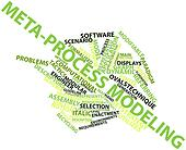 Word cloud for Meta-process modeling