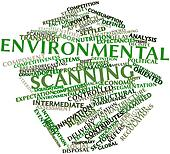 Word cloud for Environmental scanning