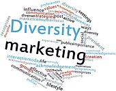 Word cloud for Diversity marketing