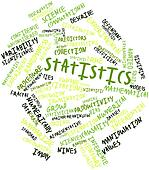 Word cloud for Statistics