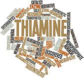 Word cloud for Thiamine