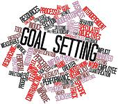 Word cloud for Goal setting