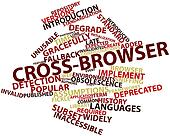 Word cloud for Cross-browser