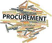 Word cloud for Procurement