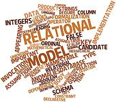 Word cloud for Relational model