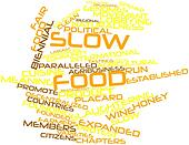 Word cloud for Slow Food