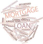 Word cloud for Mortgage loan