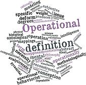Word cloud for Operational Operational Risk Clipart