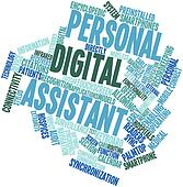 Word cloud for Personal digital assistant