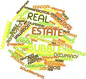 Word cloud for Real estate bubble