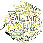 Word cloud for Real-time marketing