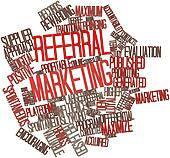 Word cloud for Referral marketing