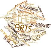Word cloud for The arts
