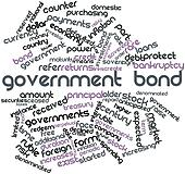 Word cloud for Government bond