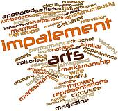 Word cloud for Impalement arts