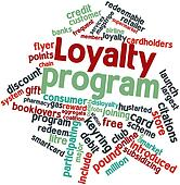 Word cloud for Loyalty program