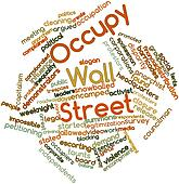 Word cloud for Occupy Wall Street